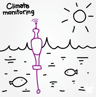 03_climate-monitoring